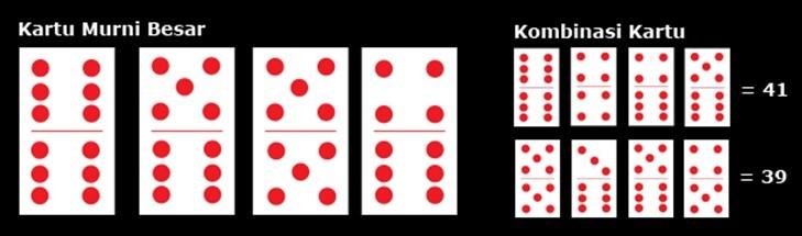 Domino Qiu Qiu Online Sebelum saya membagikan tips dan trik bermain domino, anda harus bisa membaca kartu atau tau cara bermain domino qiu qiu. Mana